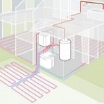 Schema di impianto con pompa di calore acqua-acqua con collettore geotermico
