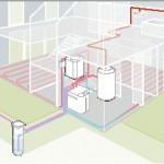 Schema di impianto con pompa di calore acqua-acqua con scambio in falda